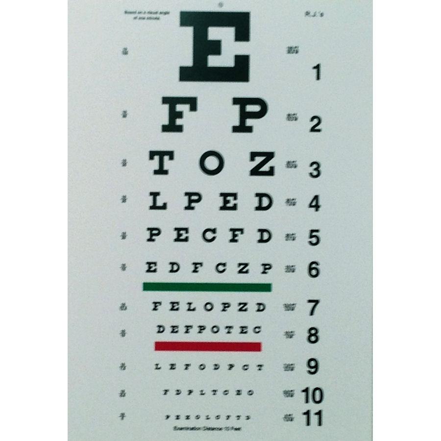 10 ft snellen eye chart snellen eye chart nvjuhfo Gallery